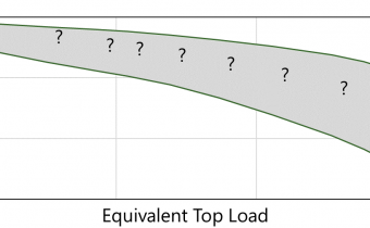 The Equivalent Top Load Curve – a snapshot